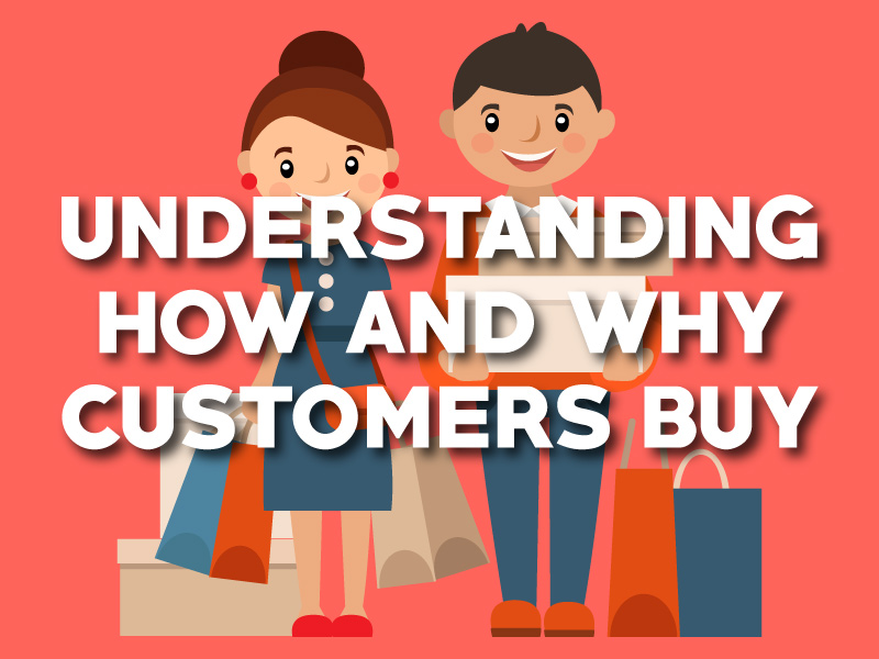 Understanding how and why customers buy