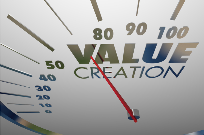 Value creation Blue Ocean Strategy