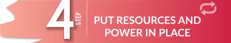 Put resources and power in place