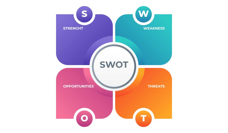 A-Visual-Overview-of-SWOT