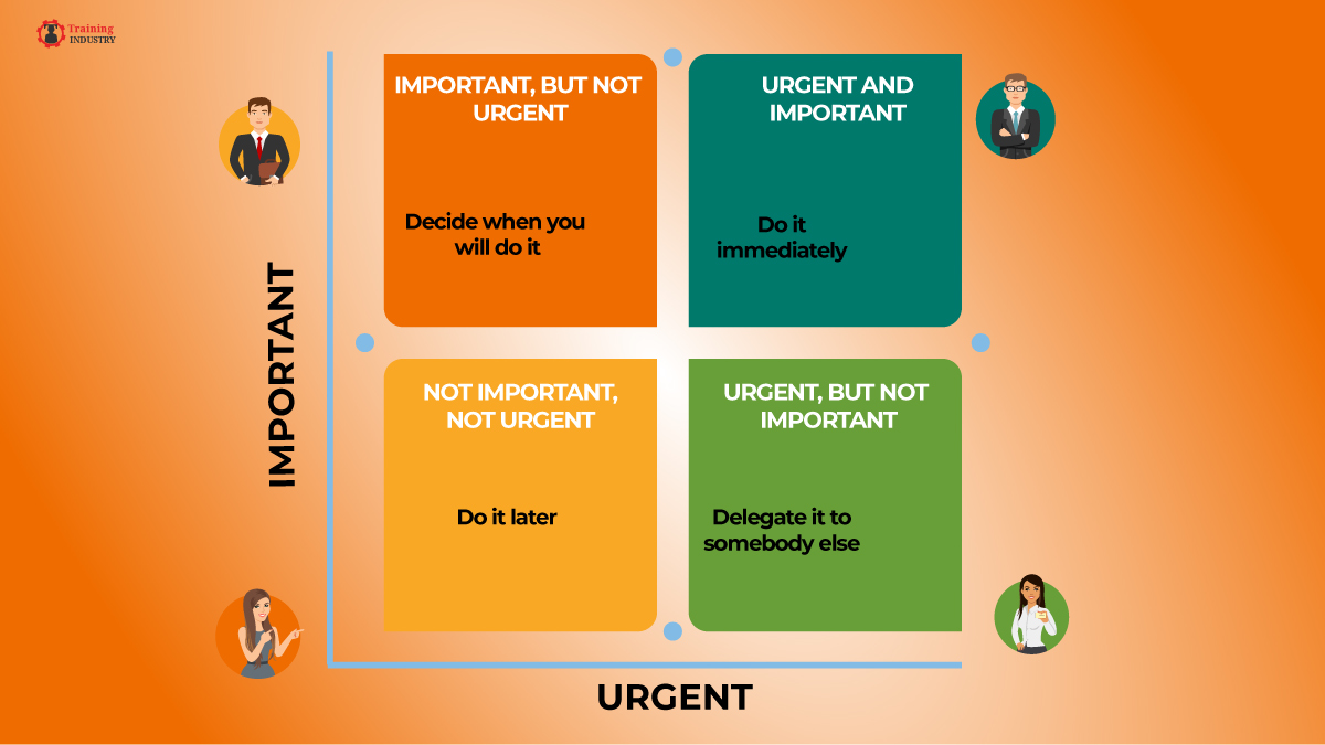 The Eisenhower Matrix: Work Efficiently by Managing Time