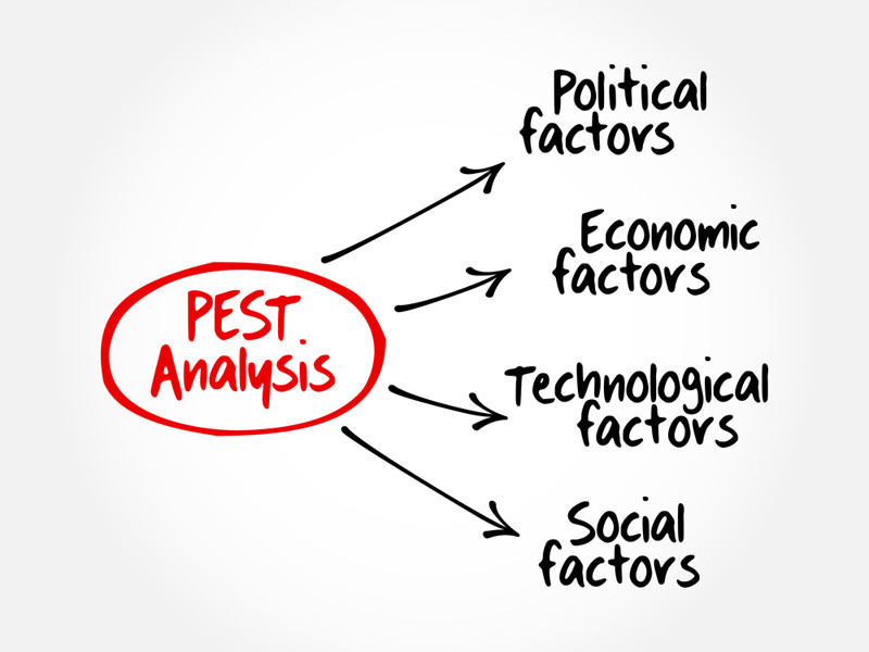 Understanding PEST Analysis as a Strategic Business Tool