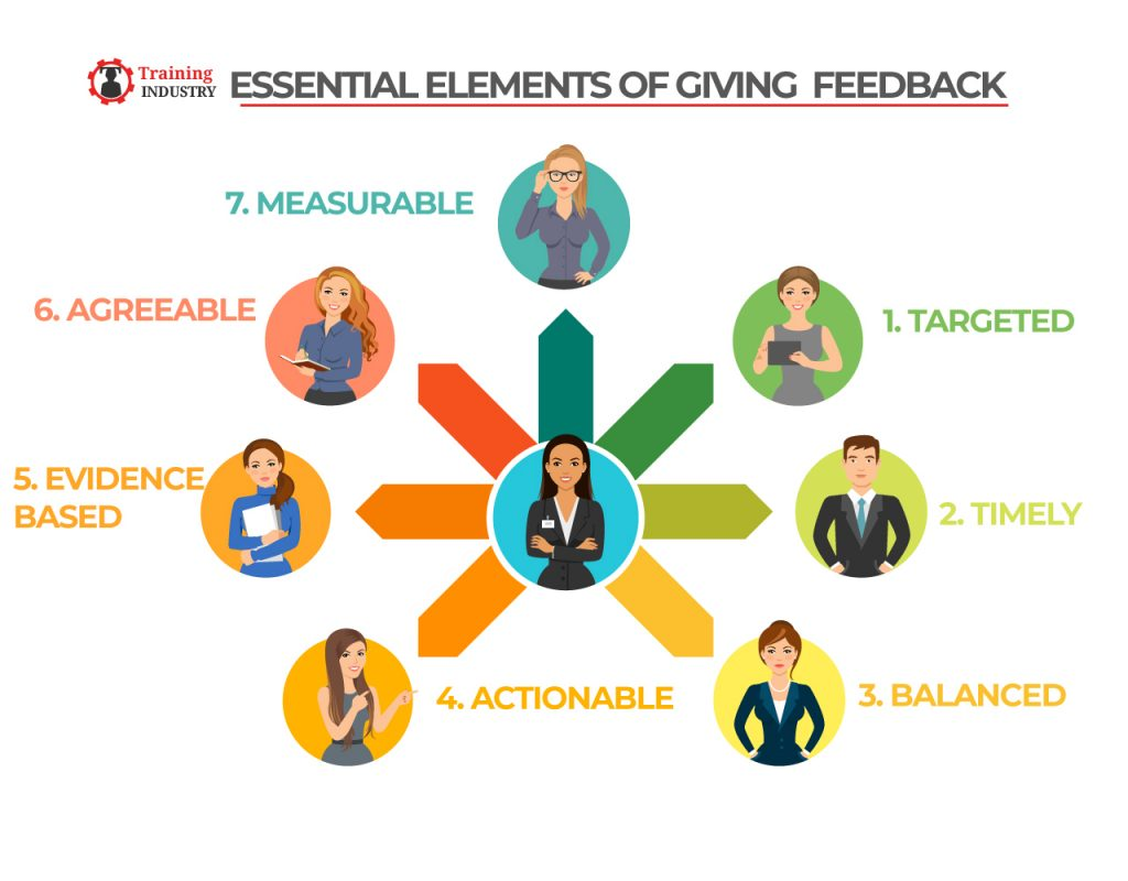 Essential elements of giving feedback
