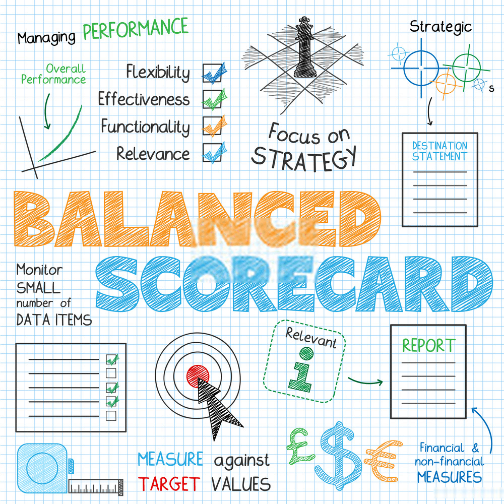 Understanding The Balanced Scorecard